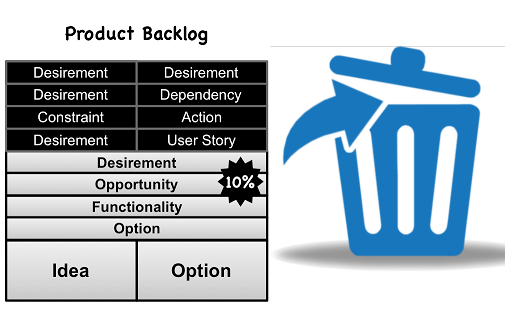 how to write product backlog in scrum
