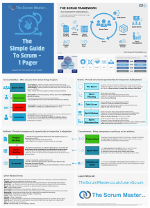 The Simple Guide To Scrum - 1 Pager - TheScrumMaster.co.uk