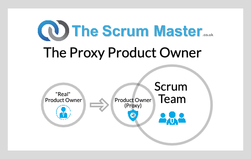The 2 Best Product Owners I Ever Worked With – The Proxy Product Owner
